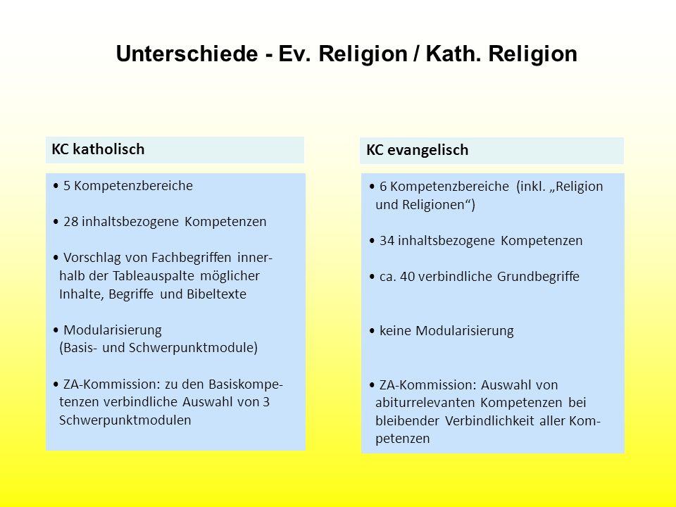 Unterschiede - Ev. Religion / Kath. Religion