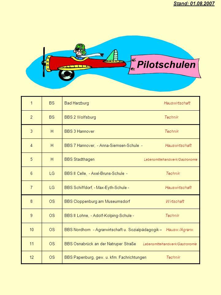 Pilotschulen Stand: 01.08.2007 1 BS Bad Harzburg Hauswirtschaft 2