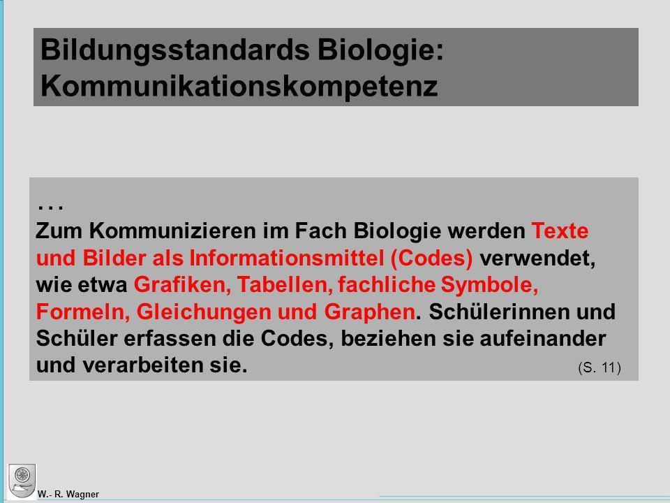 Bildungsstandards Biologie: Kommunikationskompetenz