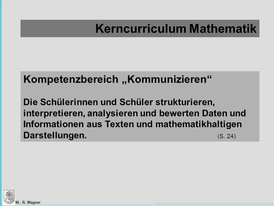 Kerncurriculum Mathematik