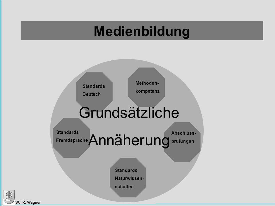 Grundsätzliche Annäherung Medienbildung Methoden- Standards kompetenz