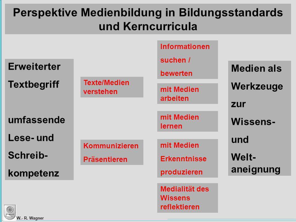 Perspektive Medienbildung in Bildungsstandards und Kerncurricula