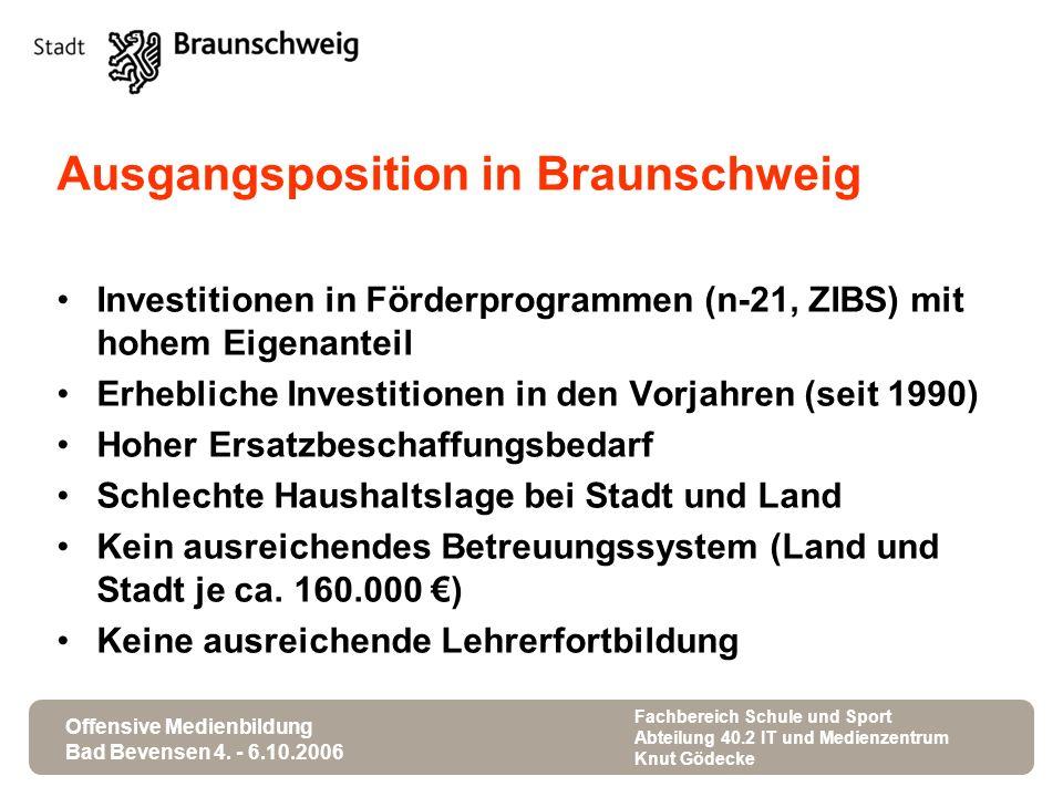 Ausgangsposition in Braunschweig