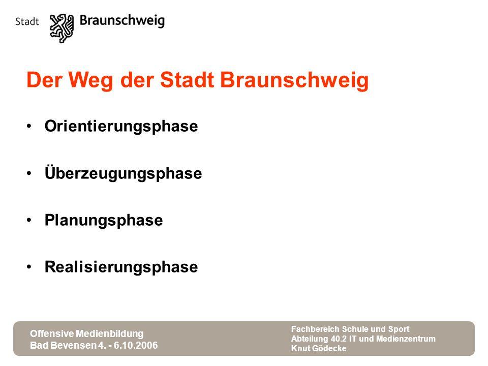 Der Weg der Stadt Braunschweig