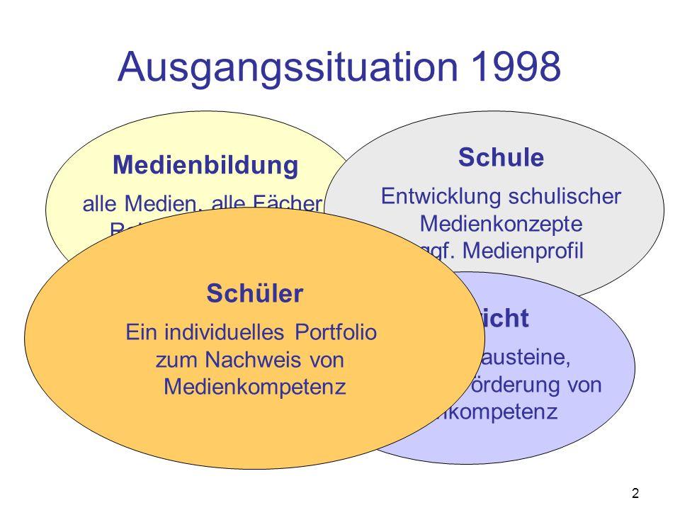 Ausgangssituation 1998 Medienbildung Schule Schüler Unterricht
