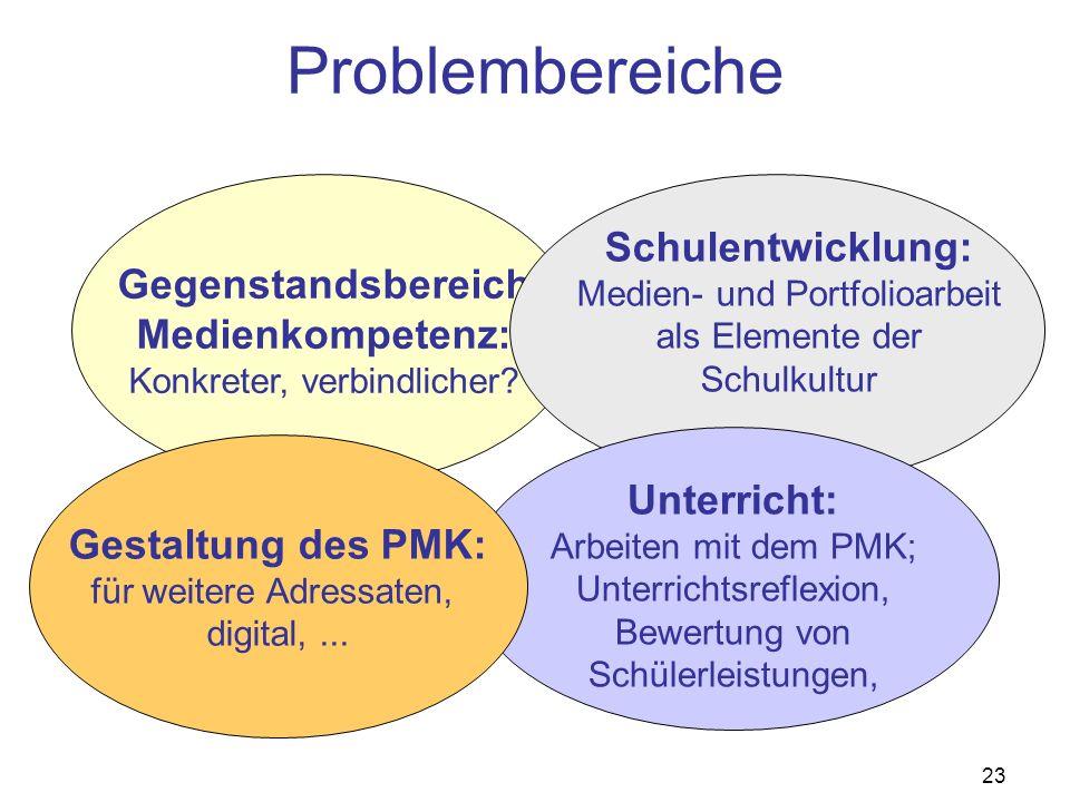Problembereiche Gegenstandsbereich Medienkompetenz: Konkreter, verbindlicher