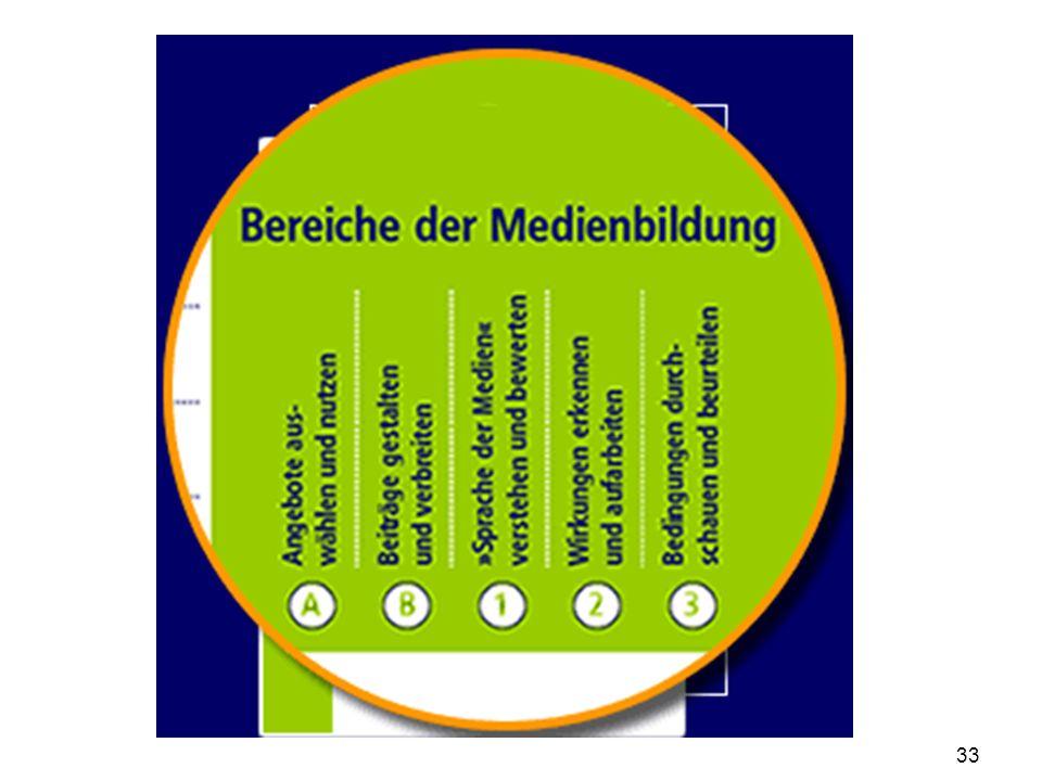 Beitrag zu Medienkompetenz: Zuordnung zu den Aufgabenbereichen nach Tulodziecki
