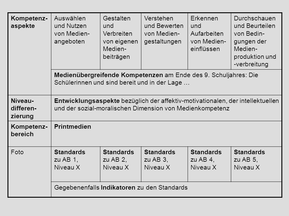 Kompetenz-aspekte Auswählen und Nutzen von Medien-angeboten. Gestalten und Verbreiten von eigenen Medien-beiträgen.