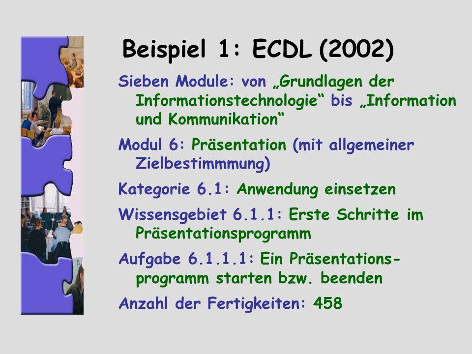 """Beispiel 1: ECDL (2002) Sieben Module: von """"Grundlagen der Informationstechnologie bis """"Information und Kommunikation"""