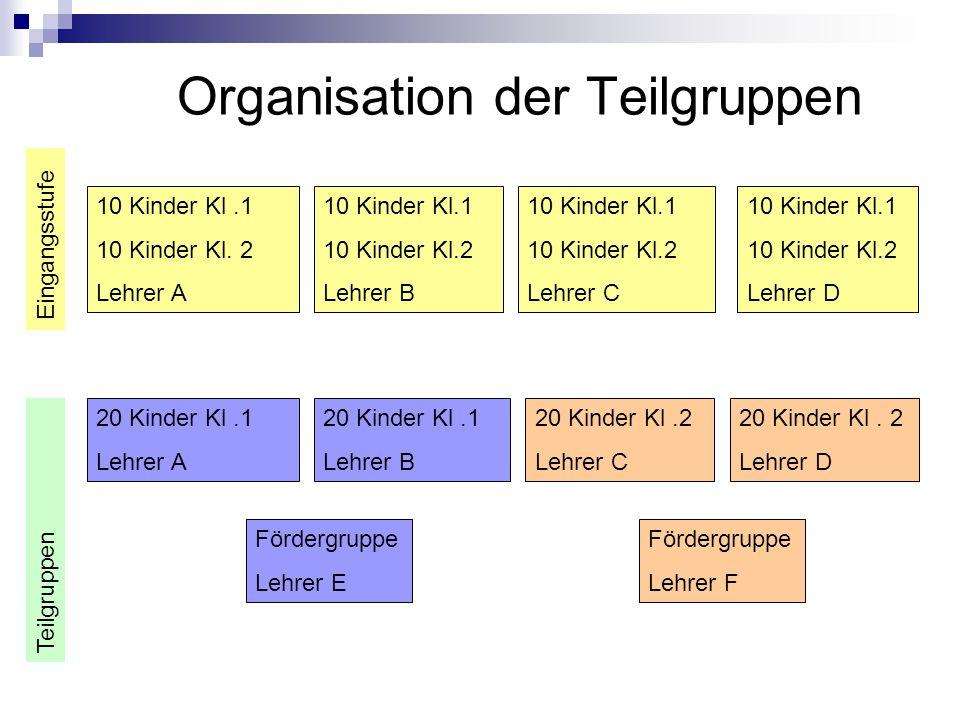 Organisation der Teilgruppen