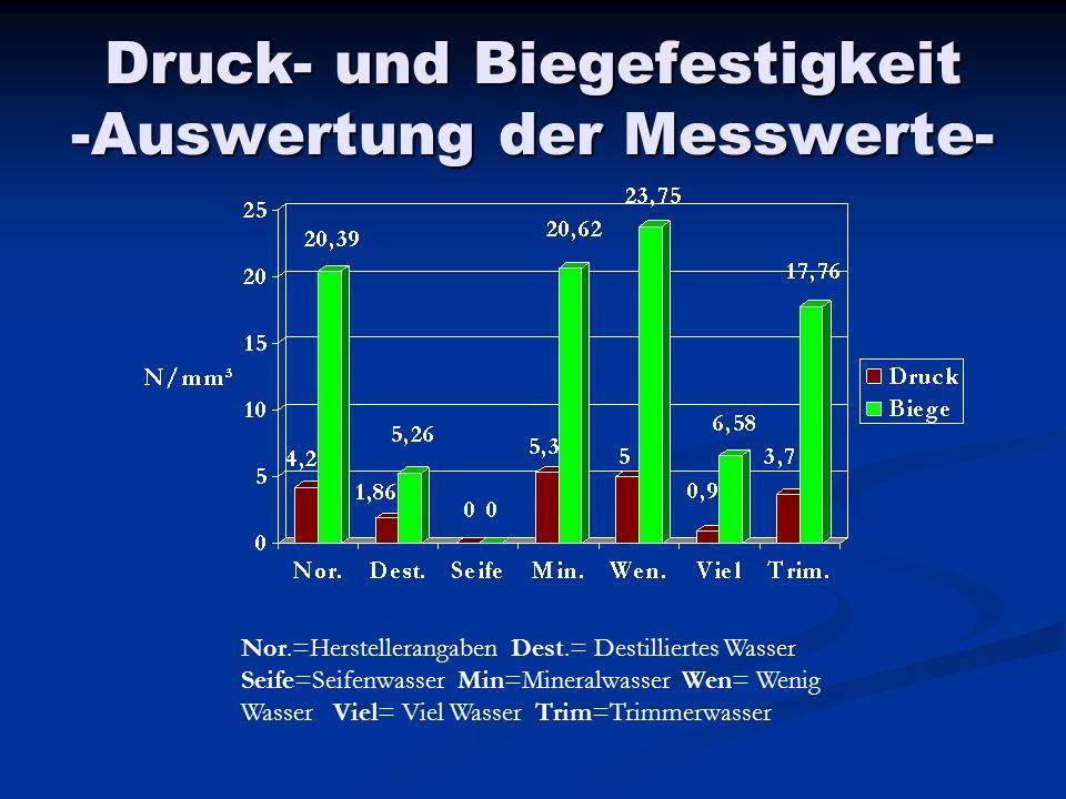 Druck- und Biegefestigkeit -Auswertung der Messwerte-