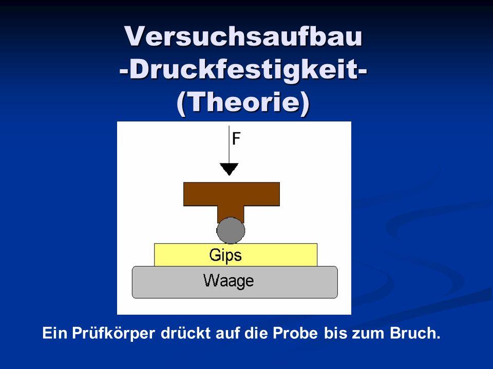 Versuchsaufbau -Druckfestigkeit- (Theorie)