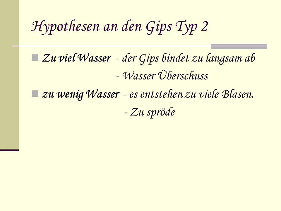 Hypothesen an den Gips Typ 2
