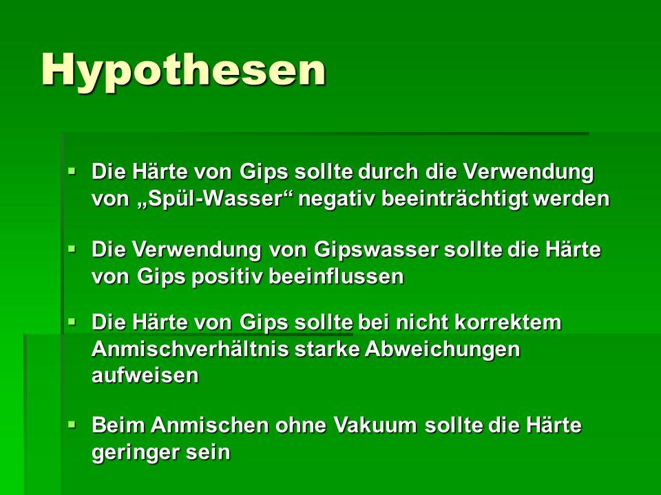 """Hypothesen Die Härte von Gips sollte durch die Verwendung von """"Spül-Wasser negativ beeinträchtigt werden."""