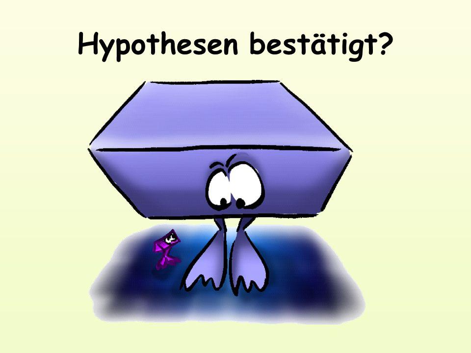 Hypothesen bestätigt