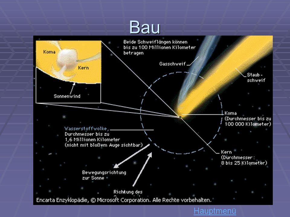 Bau Des weiteren besitzt der Komet einen Staubschweif und einen Gasschweif.