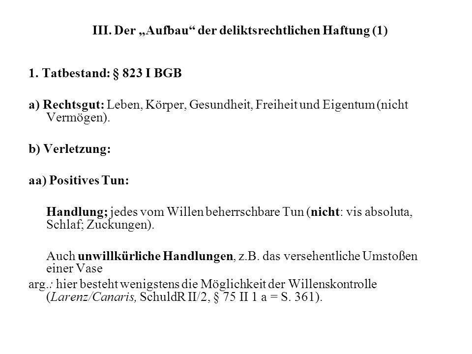 """III. Der """"Aufbau der deliktsrechtlichen Haftung (1)"""