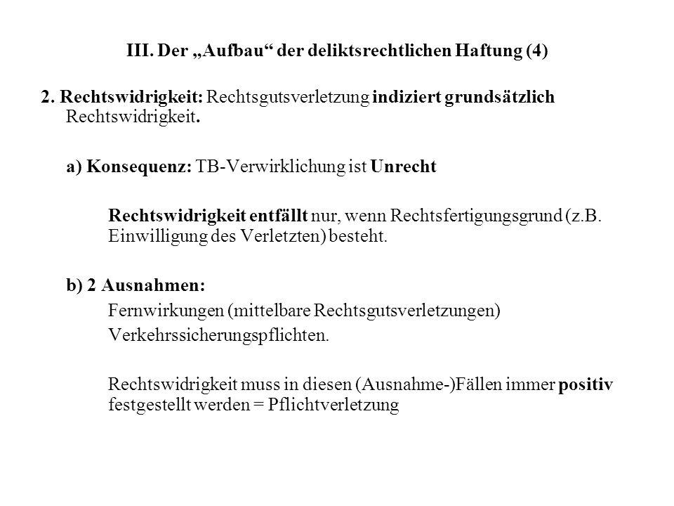 """III. Der """"Aufbau der deliktsrechtlichen Haftung (4)"""