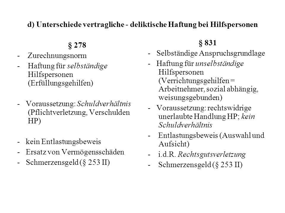 d) Unterschiede vertragliche - deliktische Haftung bei Hilfspersonen