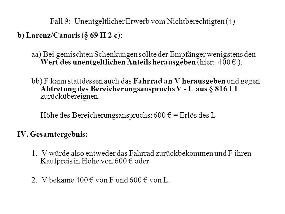 Fall 9: Unentgeltlicher Erwerb vom Nichtberechtigten (4)