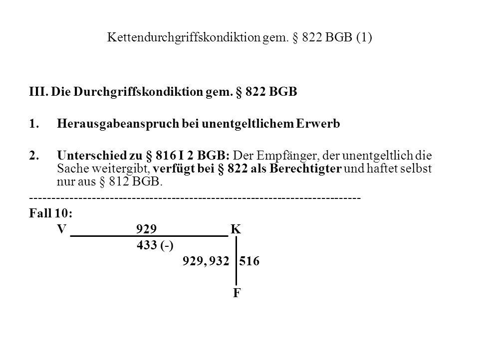 Kettendurchgriffskondiktion gem. § 822 BGB (1)