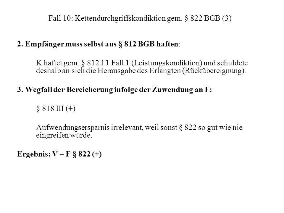 Fall 10: Kettendurchgriffskondiktion gem. § 822 BGB (3)