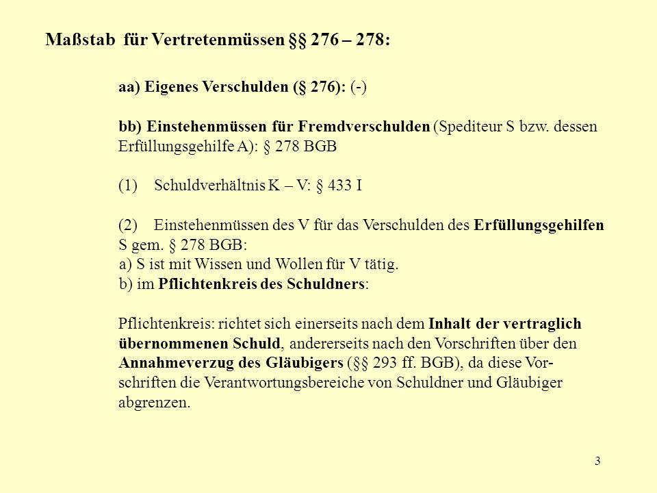Maßstab für Vertretenmüssen §§ 276 – 278: