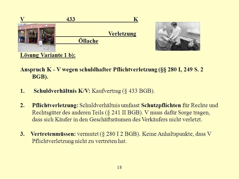 Schuldverhältnis K/V: Kaufvertrag (§ 433 BGB).