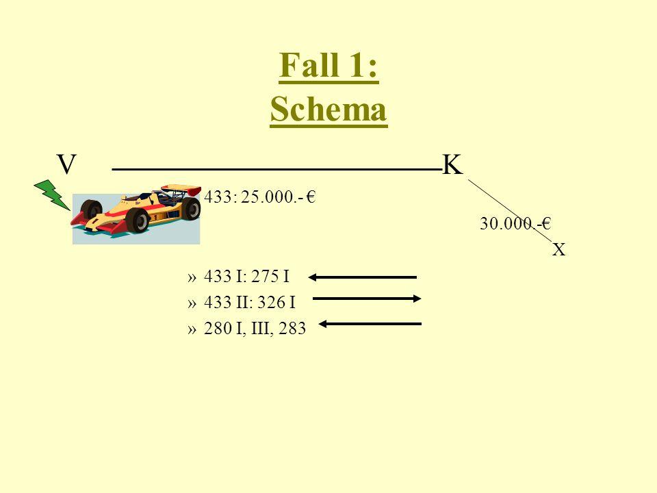 Fall 1: Schema V K 433: 25.000.- € 30.000.-€ X 433 I: 275 I