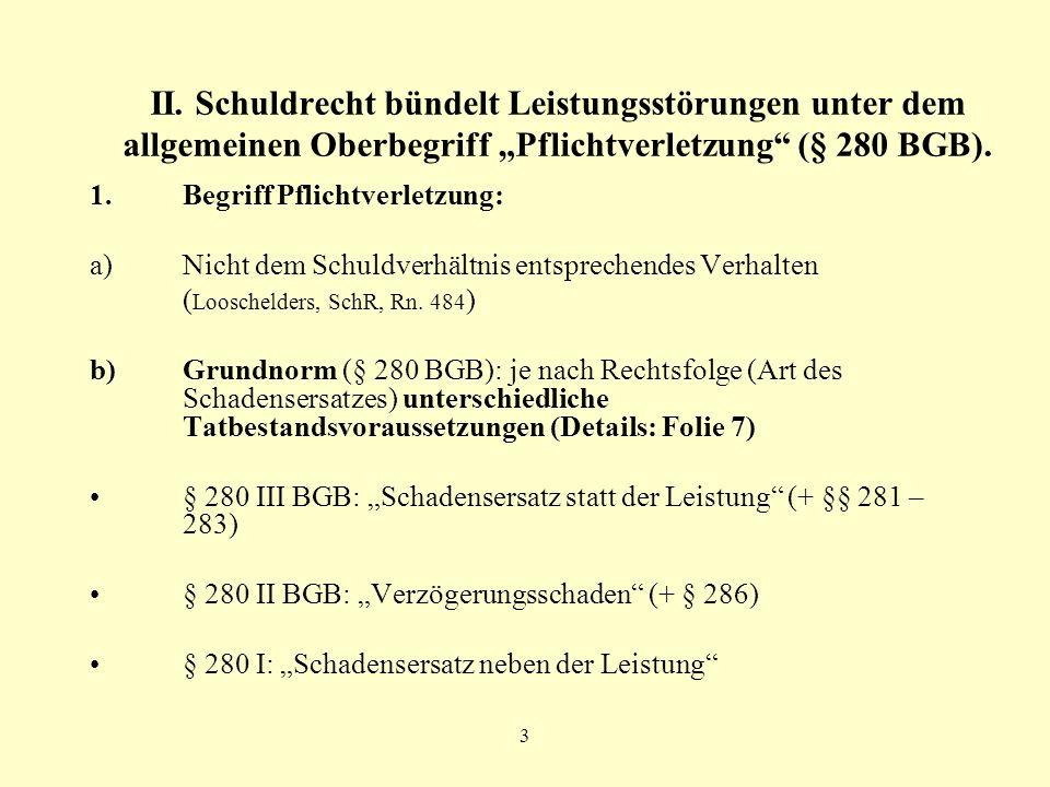 """II. Schuldrecht bündelt Leistungsstörungen unter dem allgemeinen Oberbegriff """"Pflichtverletzung (§ 280 BGB)."""
