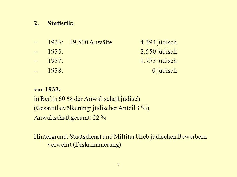 in Berlin 60 % der Anwaltschaft jüdisch