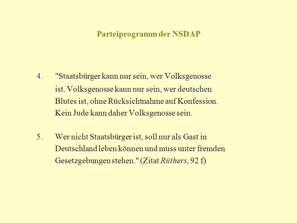 Parteiprogramm der NSDAP