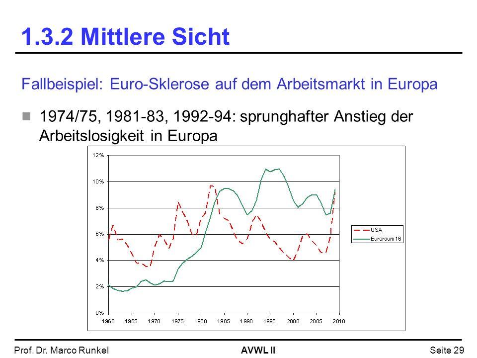 1.3.2 Mittlere SichtFallbeispiel: Euro-Sklerose auf dem Arbeitsmarkt in Europa.