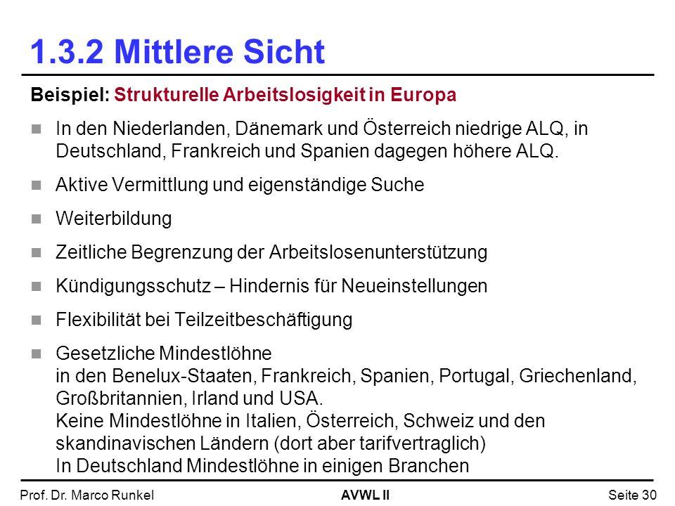 1.3.2 Mittlere Sicht Beispiel: Strukturelle Arbeitslosigkeit in Europa