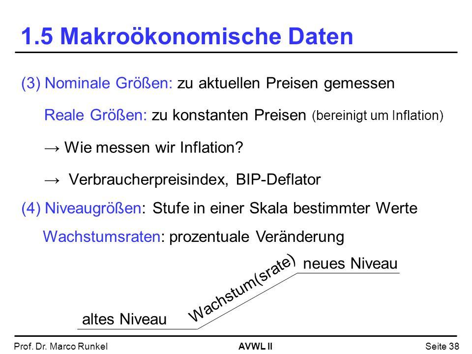 1.5 Makroökonomische Daten