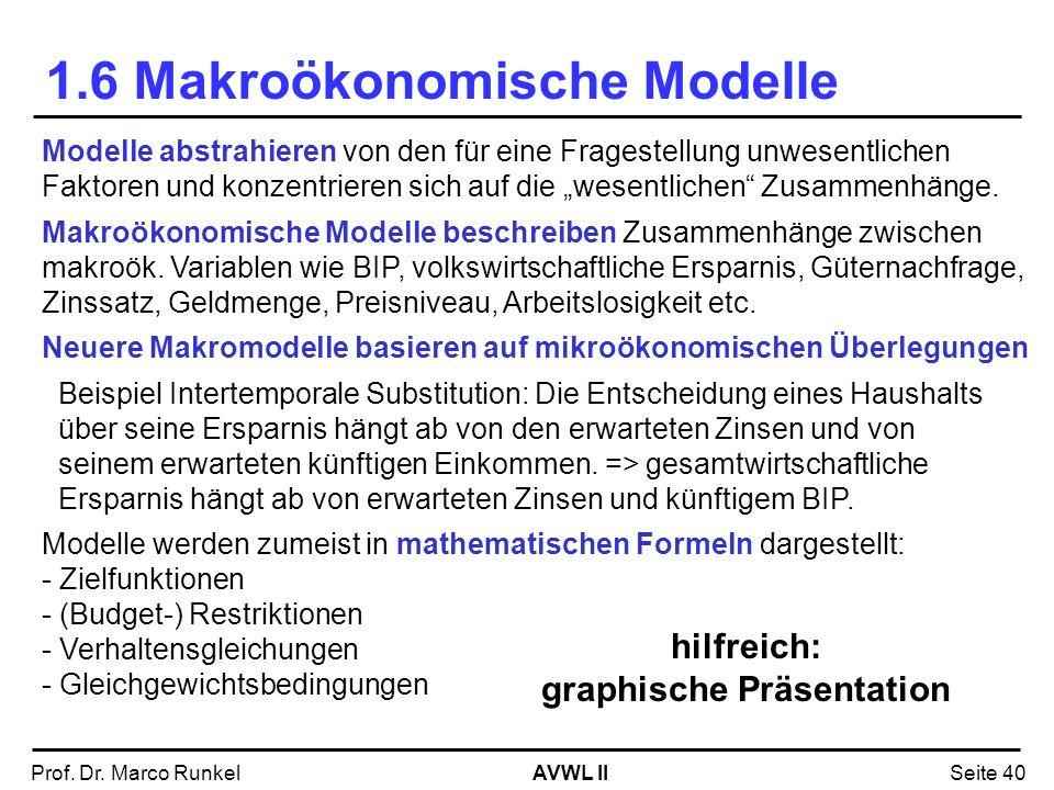 1.6 Makroökonomische Modelle