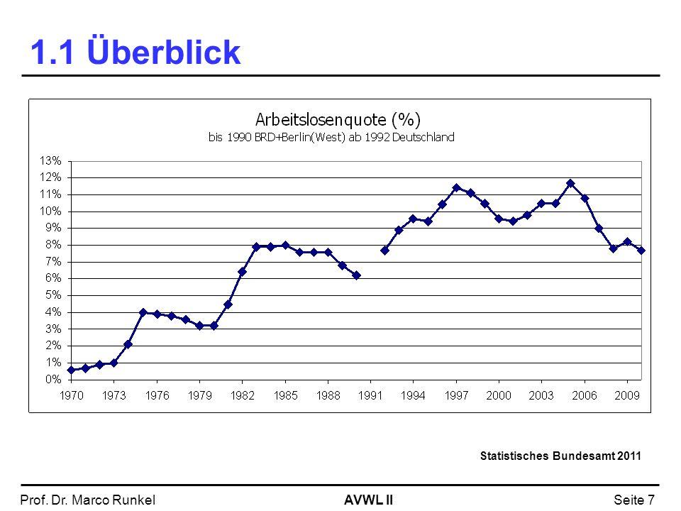 Statistisches Bundesamt 2011