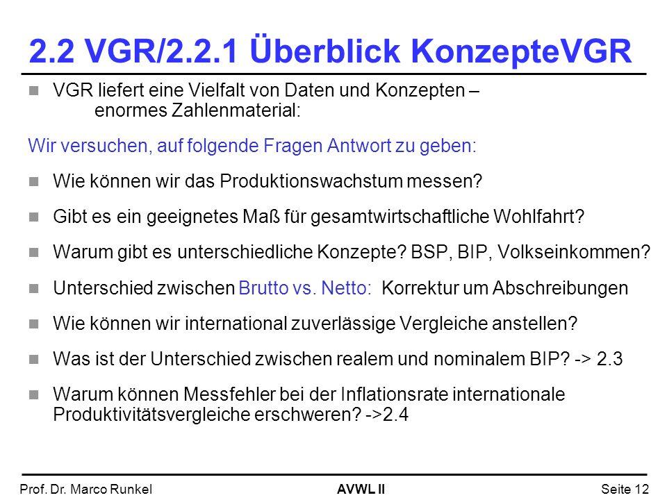2.2 VGR/2.2.1 Überblick KonzepteVGR