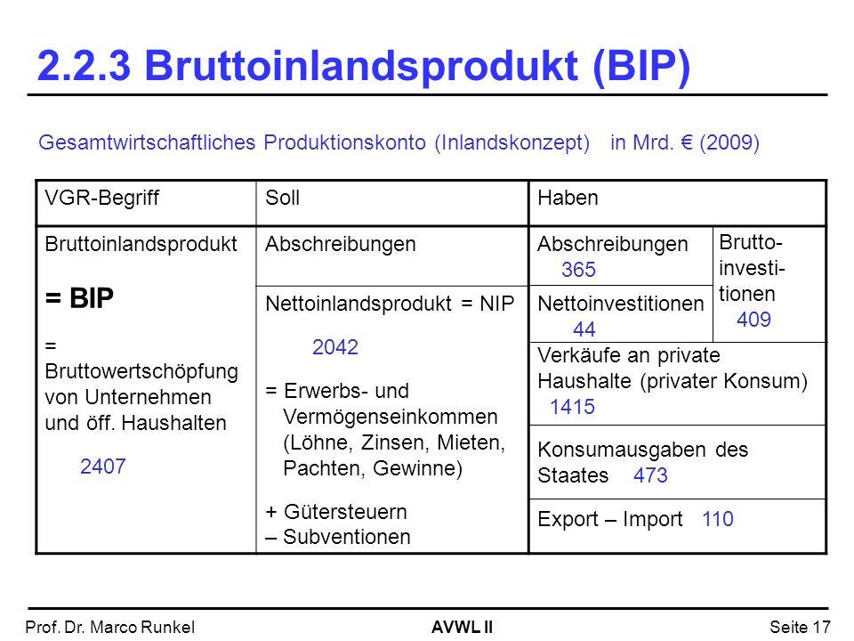 2.2.3 Bruttoinlandsprodukt (BIP)