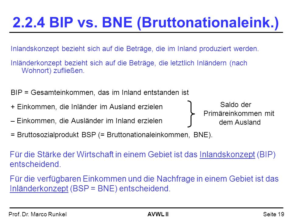 2.2.4 BIP vs. BNE (Bruttonationaleink.)