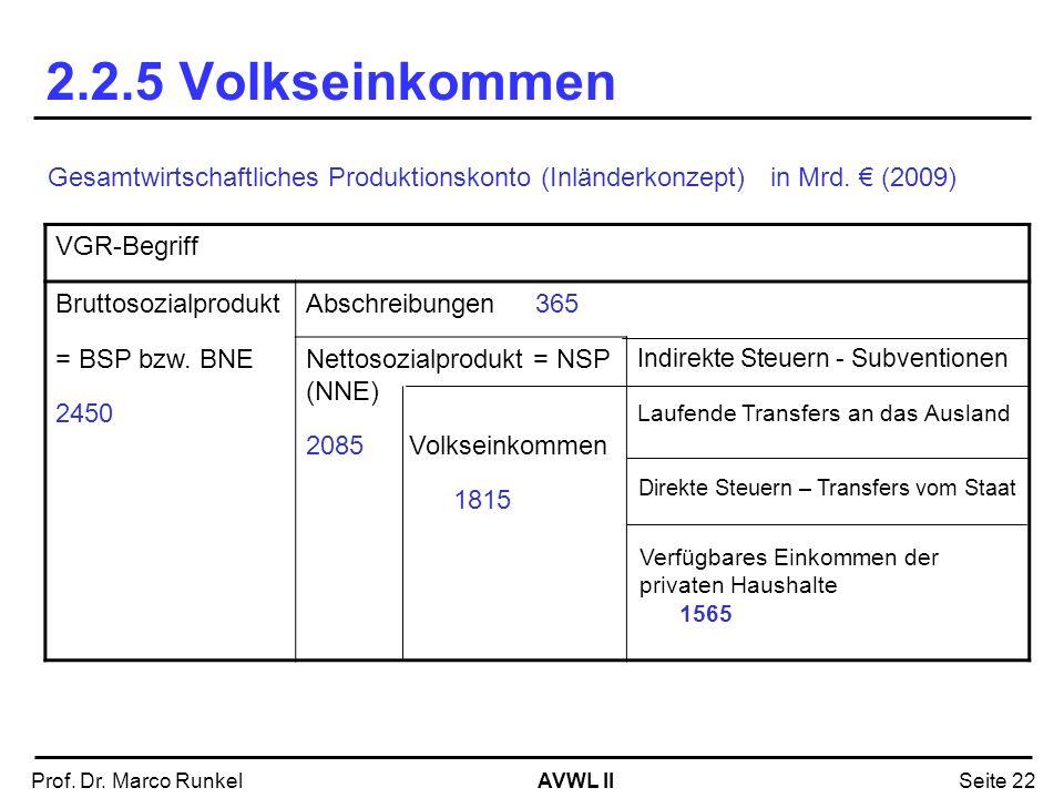 2.2.5 Volkseinkommen Gesamtwirtschaftliches Produktionskonto (Inländerkonzept) in Mrd. € (2009) VGR-Begriff.