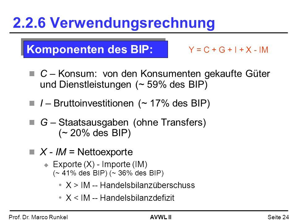 2.2.6 Verwendungsrechnung Komponenten des BIP: