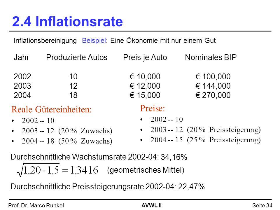 Durchschnittliche Wachstumsrate 2002-04: