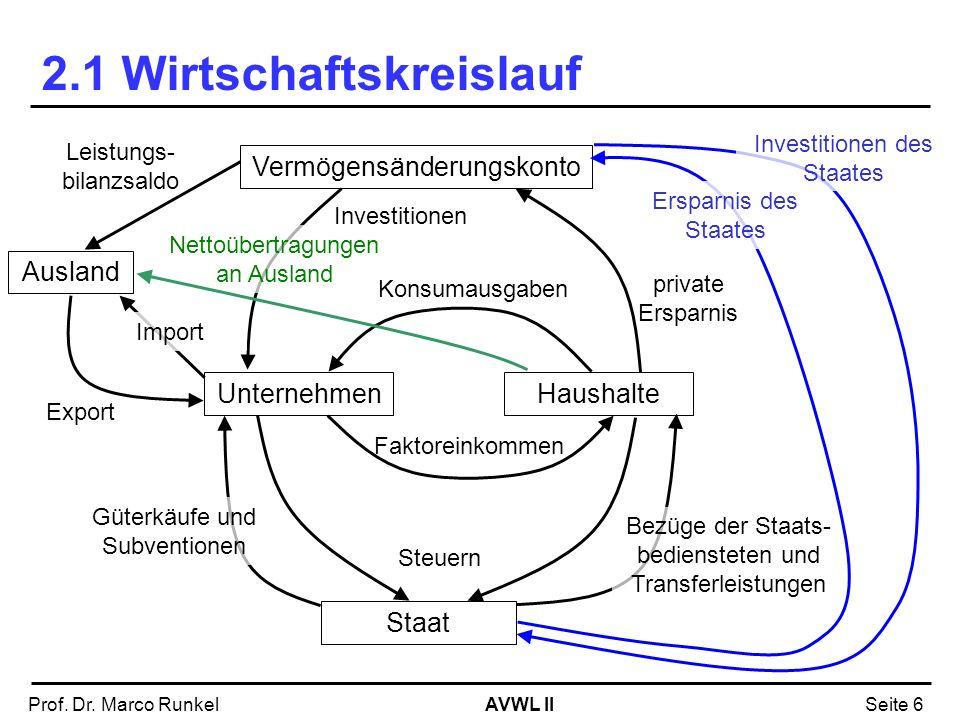 2.1 Wirtschaftskreislauf