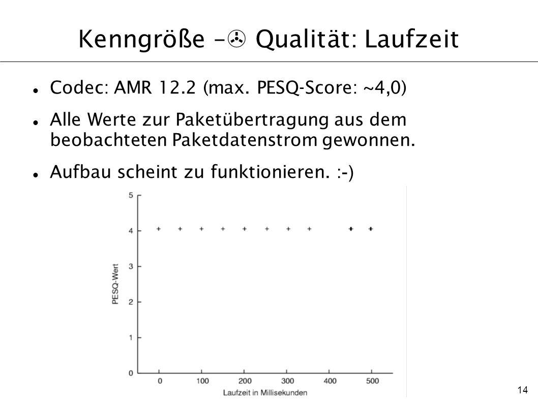 Kenngröße –> Qualität: Laufzeit