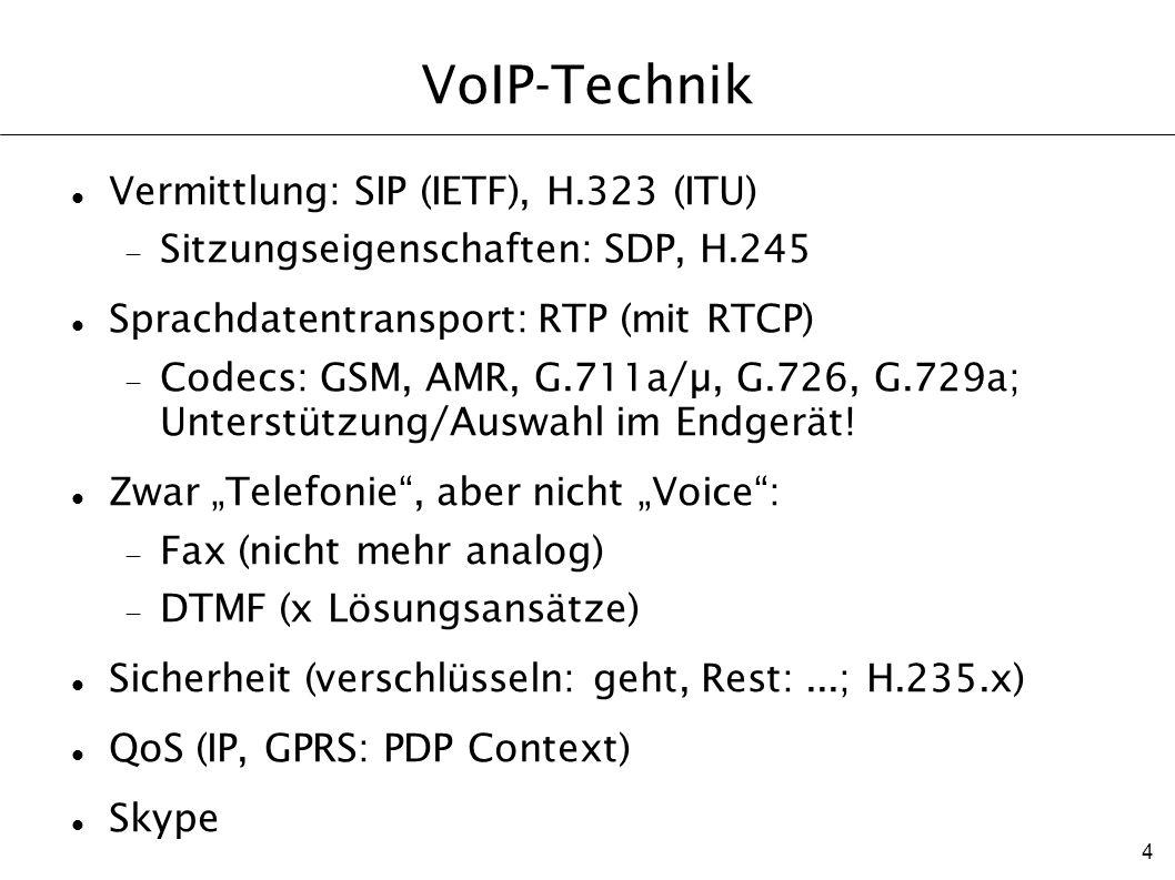 VoIP-Technik Vermittlung: SIP (IETF), H.323 (ITU)