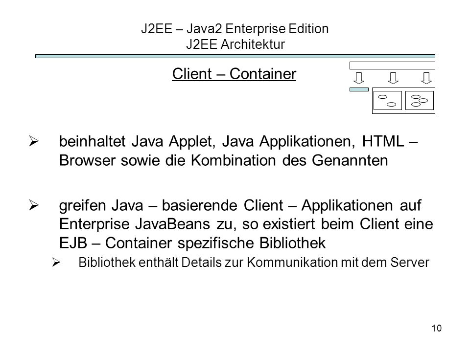 J2EE – Java2 Enterprise Edition J2EE Architektur