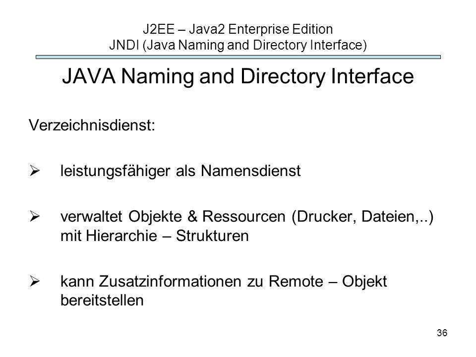 JAVA Naming and Directory Interface