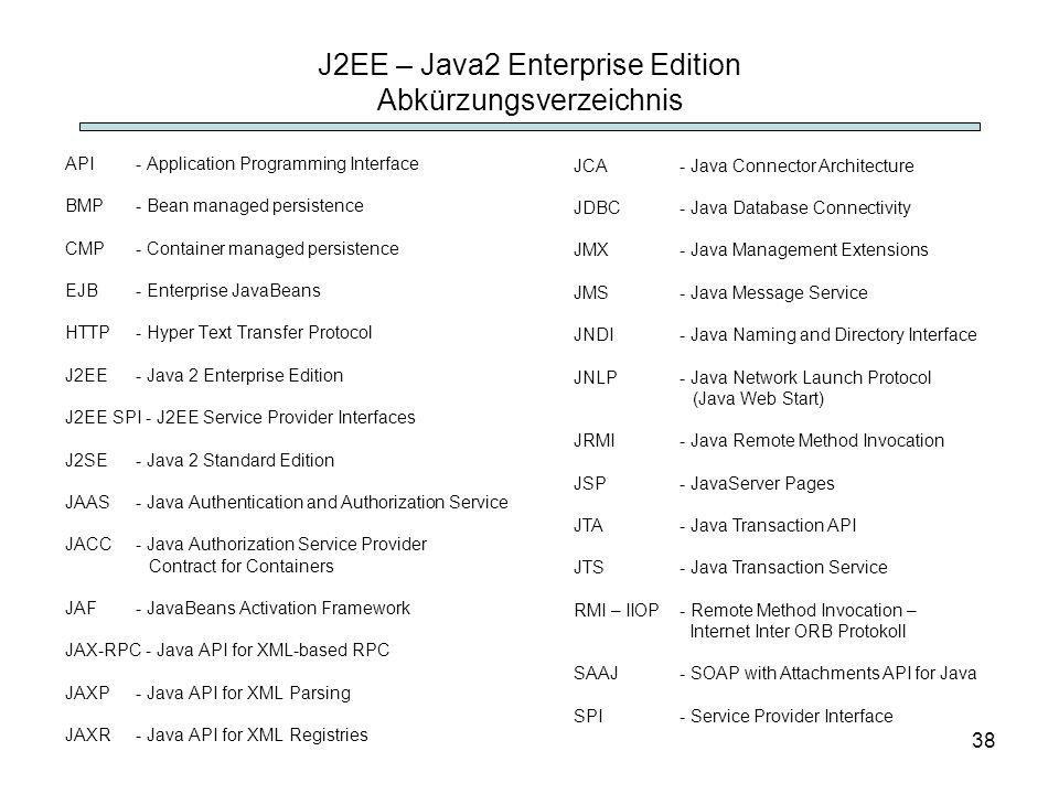 J2EE – Java2 Enterprise Edition Abkürzungsverzeichnis