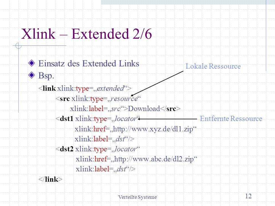 Xlink – Extended 2/6 Einsatz des Extended Links Bsp.